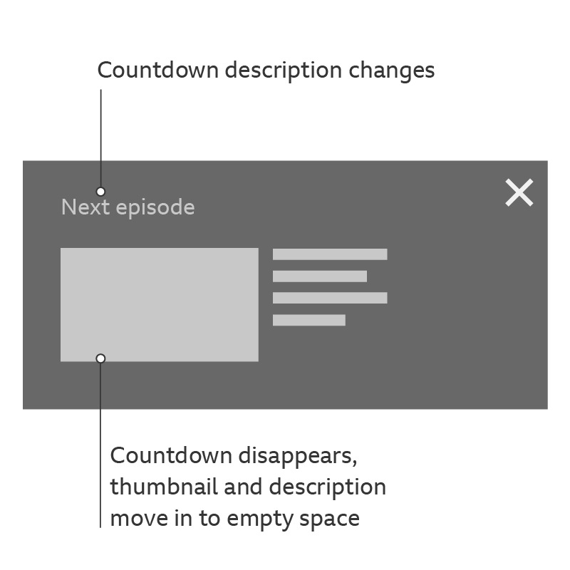 Example of the Autoplay panel still showing the next episode or item in the playlist.