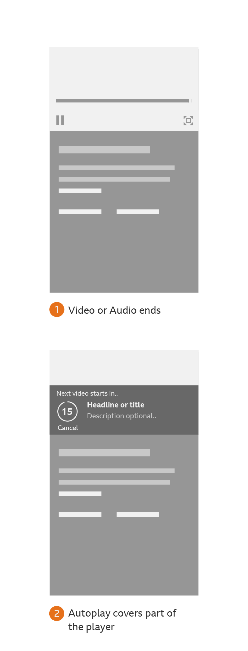 Example of the compact version of the Autoplay panel.