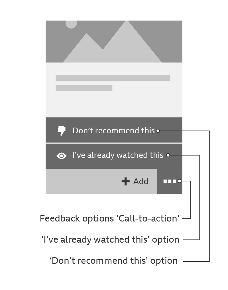 Example of the Feedback options on a Card