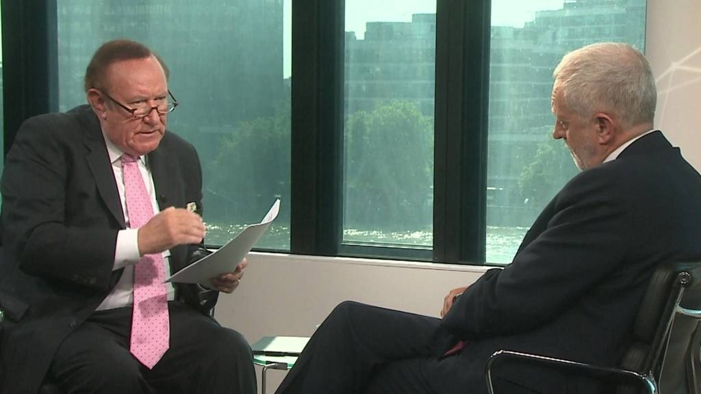 Image result for andrew neil interviews jeremy corbyn