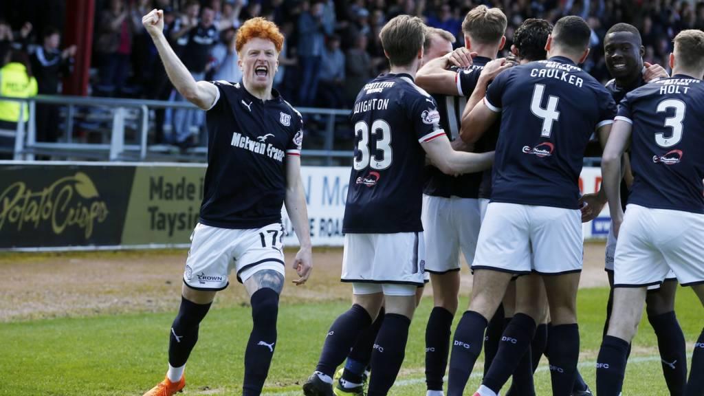 Dundee score