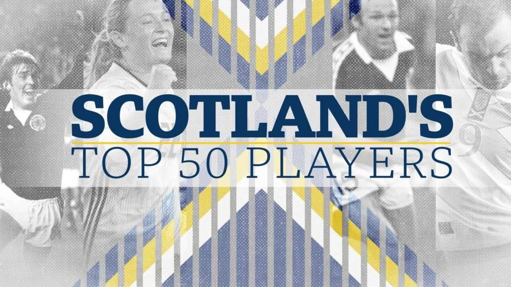 Scotland's top 50 players