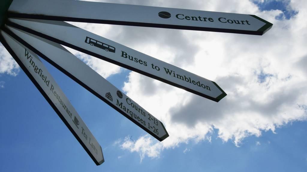 Wimbledon court signs
