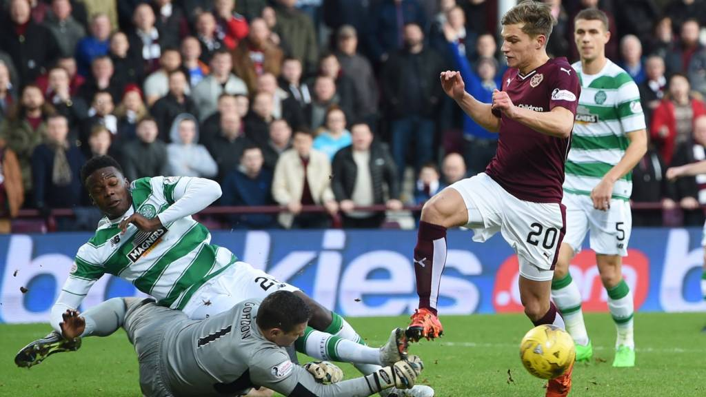 Gavin Reilly bears down on Celtic goalkeeper, Craig Gordon