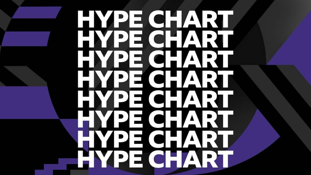 Radio 1's Hype Chart - BBC News