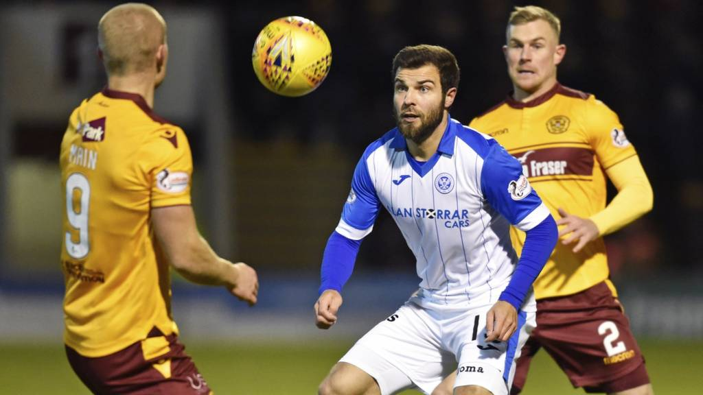 Murty to question Windass over 'shush' gesture