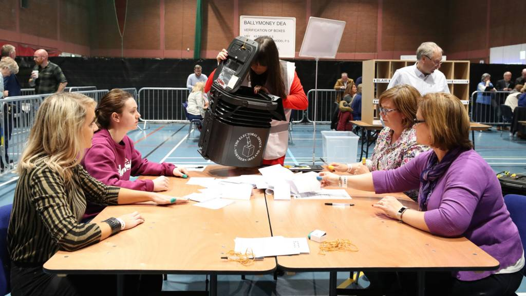 Count in County Londonderry