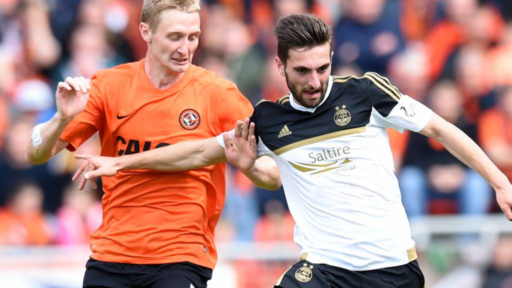 Dundee United v Aberdeen