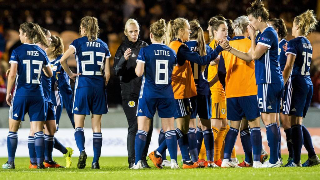 Scotland Women players with head coach Shelley Kerr