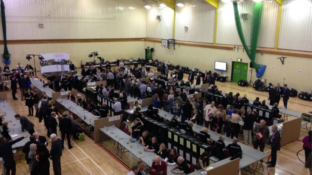 The count at Solihull