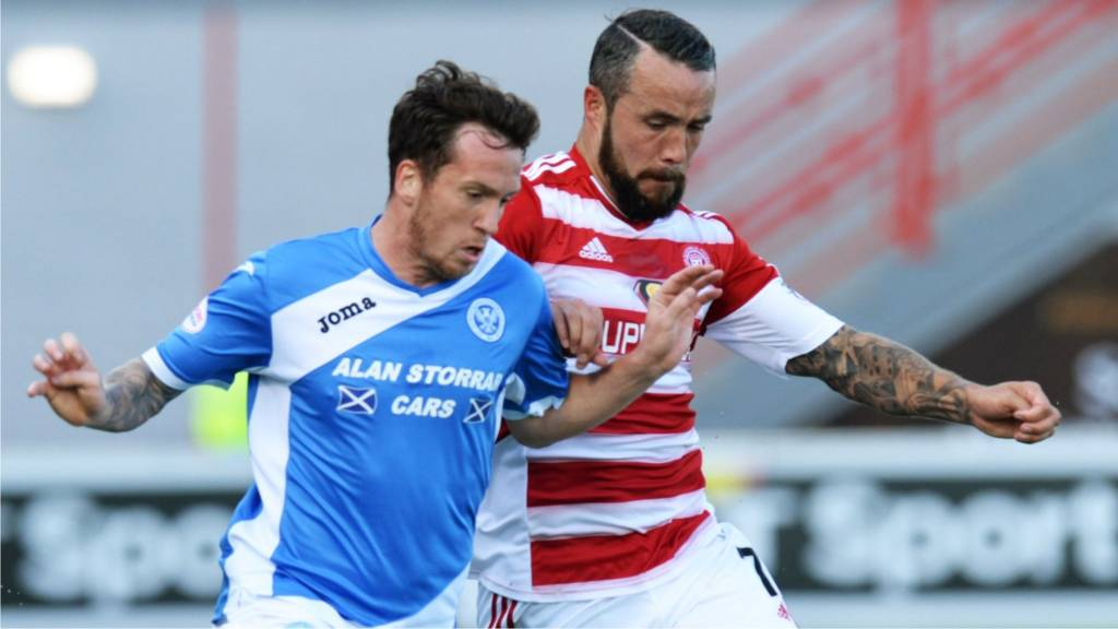 Danny Swanson and Dougie Imrie