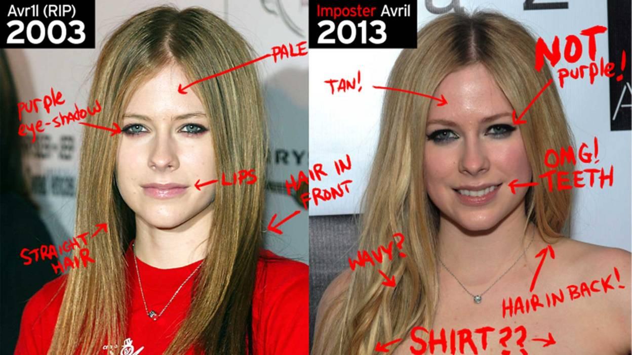 Avril Lavigne Comparison
