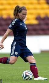 Scotland's Rachel Corsie