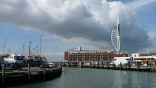 Camber Dock, Portsmouth