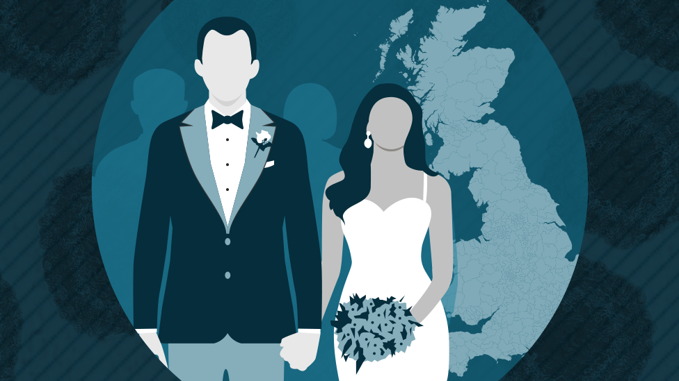 Graphic showing a couple getting married