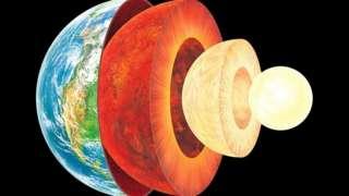 โครงสร้างทางธรณีวิทยาของโลก 4 ชั้น ได้แก่เปลือกโลก, เนื้อโลก, แก่นโลกชั้นนอก, แก่นโลกชั้นใน