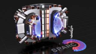 The planned fusion reactor from CFS, Sparc.