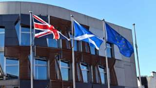 Scottish Parliament flags