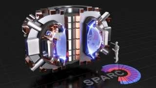 مجوزہ فیوژن ری ایکٹر