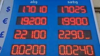 Azərbaycanda dolların kursu