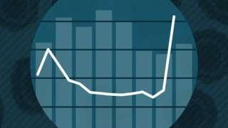 A line chart graph