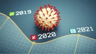 Dates and coronavirus cell icon
