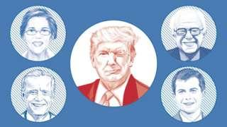 Trump e alguns dos principais pré-candidatos democratas