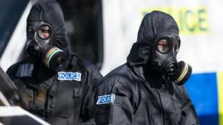 Police in gas masks