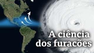 A ciência dos furacões