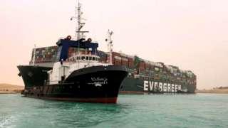 Ever Given і Суецький канал