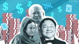 Najib, Rosmah, Jho
