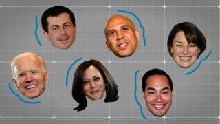 Biden, Buttegieg, Harris, Booker, Castro and Klobuchar