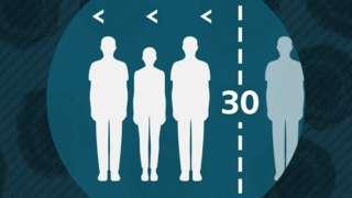 Under 30 graphic