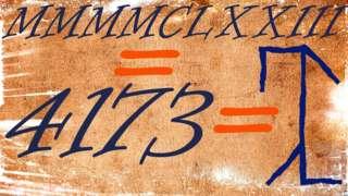 4173 en números romanos, indo arábigos y, a la derecha, cistercienses.