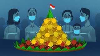 Satu tahun pandemi
