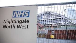 NHS Nightingale Hospital North West