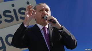 Madaxweynaha Turkiga, Racep Tayyip Erdogan