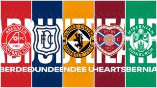 Aberdeen, Dundee, Dundee Utd, Hearts & Hibs