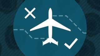 Aeroplane travel graphic