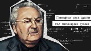 Nikolay Shamalov