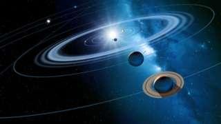 рисунок планет Солнечной Системы