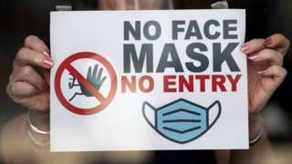Covid masks sign