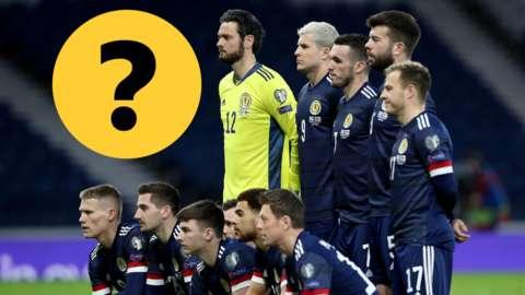 Scotland squad quiz graphic