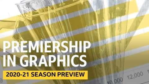 Premiership records graphic