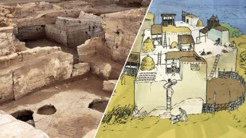 Neolithic settlement Çatalhöyük in Turkey