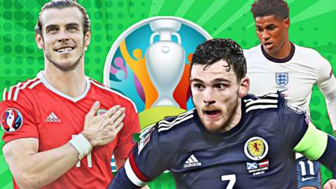 Collage of Gareth Bale, Andy Robertson and Marcus Rashford on green backdrop with Euro 2020 logo