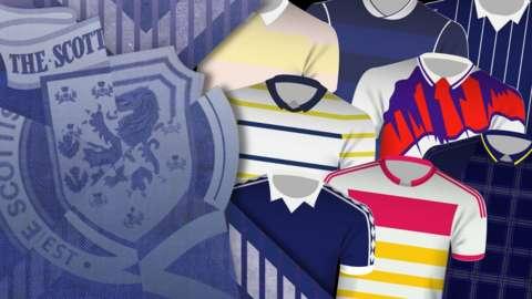 Scotland kit selector