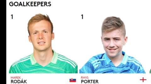 Rhys Porter