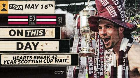 Hearts win Scottish Cup graphic
