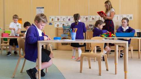 Children socially distanced in a classroom after returning to school following coronavirus closures